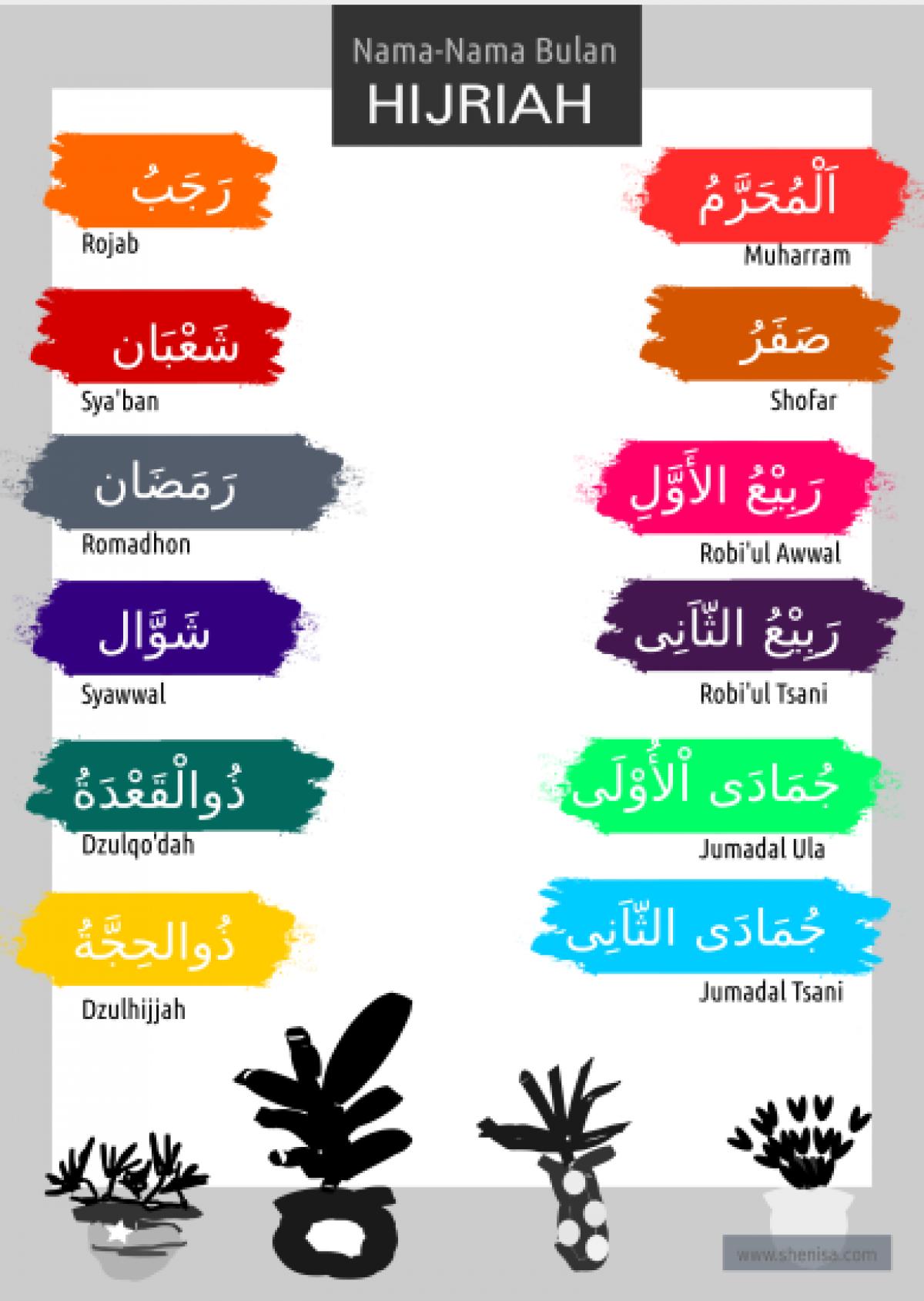 15 Belajar Bahasa Arab untuk Anak 20 Bulan Hijriah Materi ...