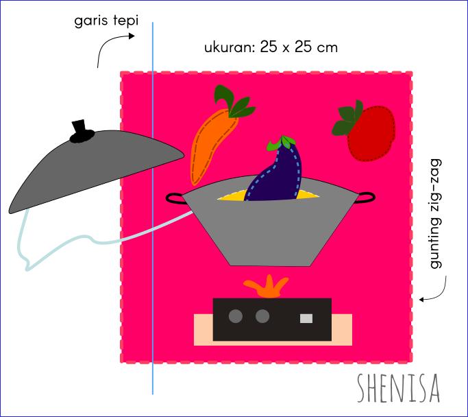 pola busy book dari flanel bentuk sayuran